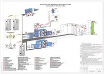 системы кондиционирования лечебных учреждений | ОВ-ПРОЕКТ