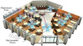 системы кондиционирования кафе, ресторанов | ОВ-ПРОЕКТ