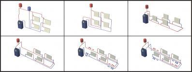 Типы систем отопления | ОВ-ПРОЕКТ