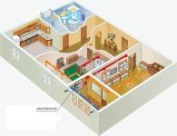 системы вентиляции жилых зданий | ОВ-ПРОЕКТ